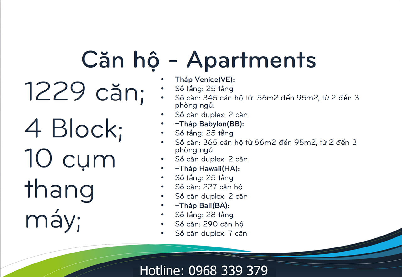Căn hộ New City Thủ Thiêm có những loại căn hộ nào?