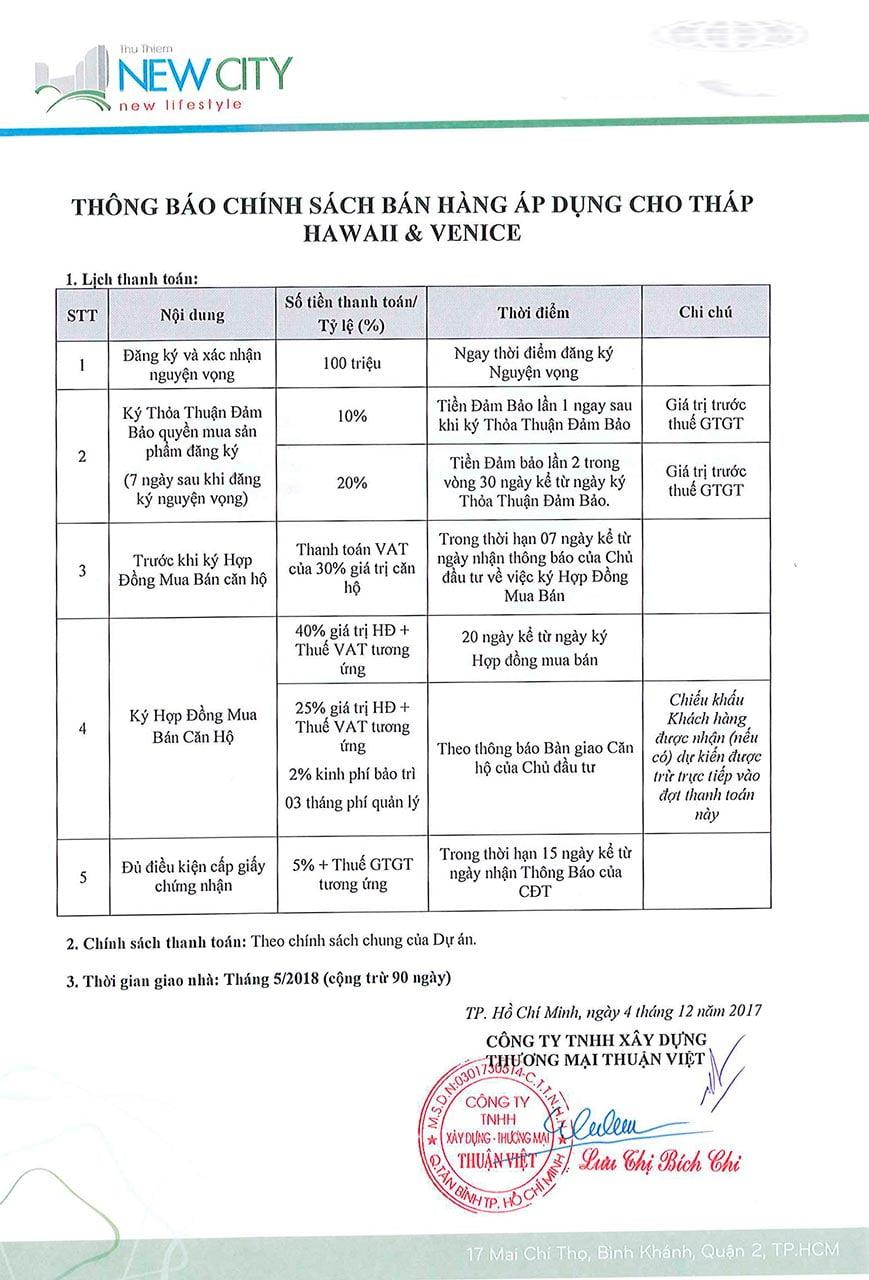 Chính sách bán hàng New City Thủ Thiêm toà Hawaii và Venice