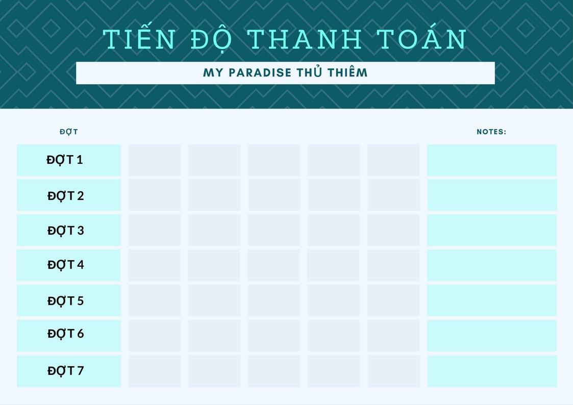 Tiến độ thanh toán Sonkim Land Thu Thiem thế nào?